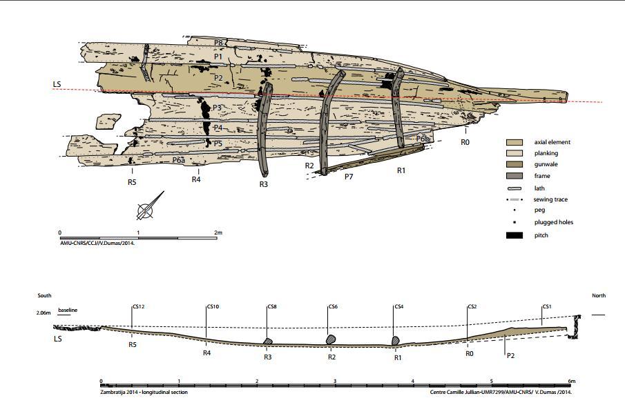 Prilikom izgradnje broda korišteno je pet različitih vrsta drva