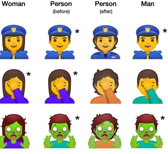 FOTO/Google, Emojipedia