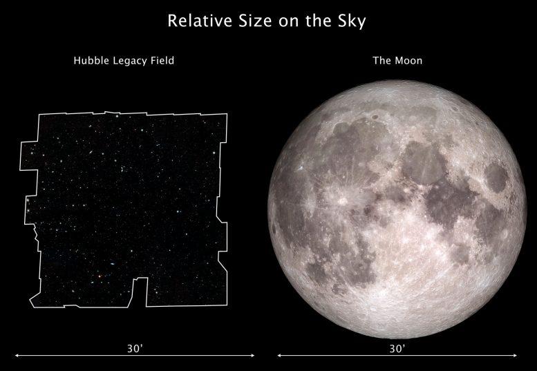 FOTO/Hubble Legacy Field - NASA, ESA, and G. Illingworth and D. Magee, Mjesec - NASA, Goddard Space Flight Center and Arizona State University
