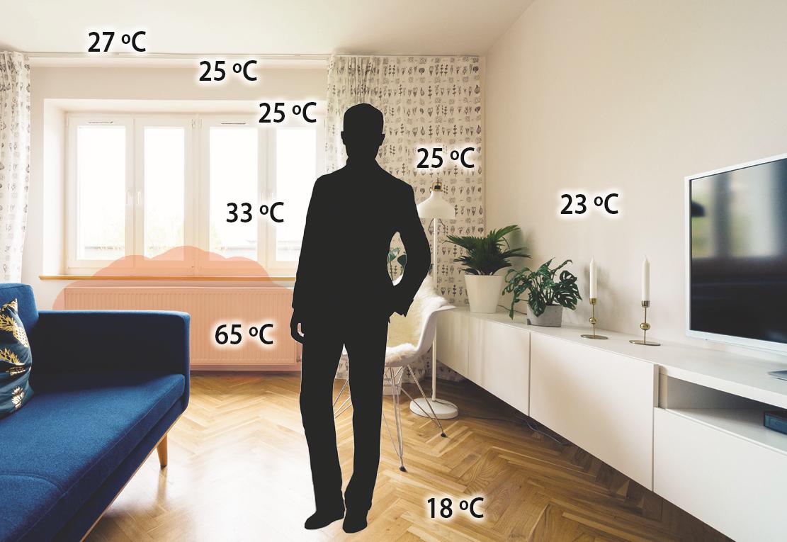 Način rasporeda topline radijatorskog grijanja