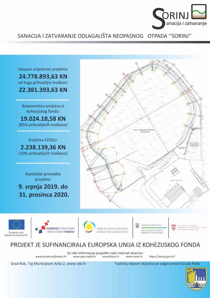 Projekt sanacije i zatvaranja odlagališta neopasnog otpada Sorinj