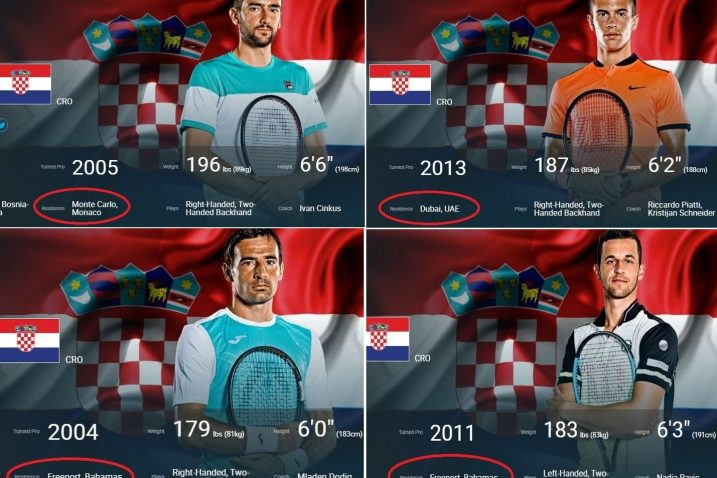 foto: screenshot tennis.com