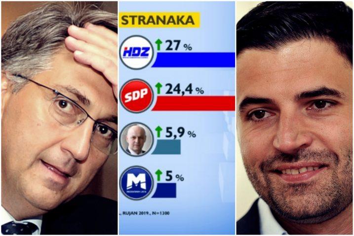 Foto Darko Jelinek, Screenshot RTL Danas, Davor Kovačević