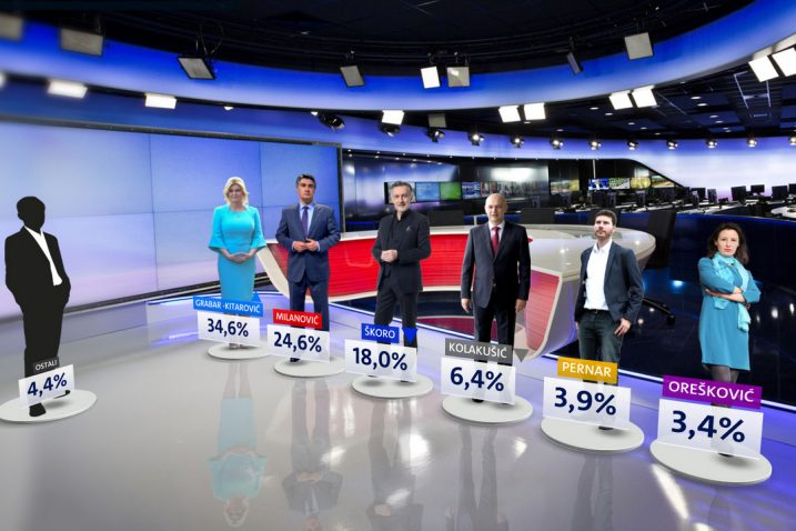 Foto Nova TV / Dnevnik.hr
