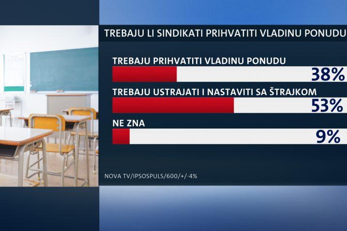 Foto Nova TV