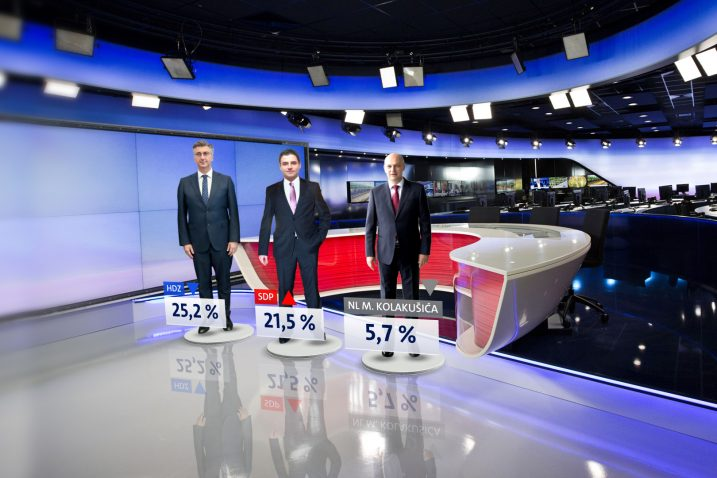 Foto Screenshot Dnevnik Nove TV