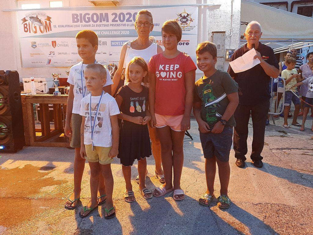 Budući sudionici BIG OM-a s mentoricom Marom Magdić