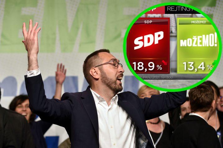 Foto Davor Kovačević, Screenshot RTL