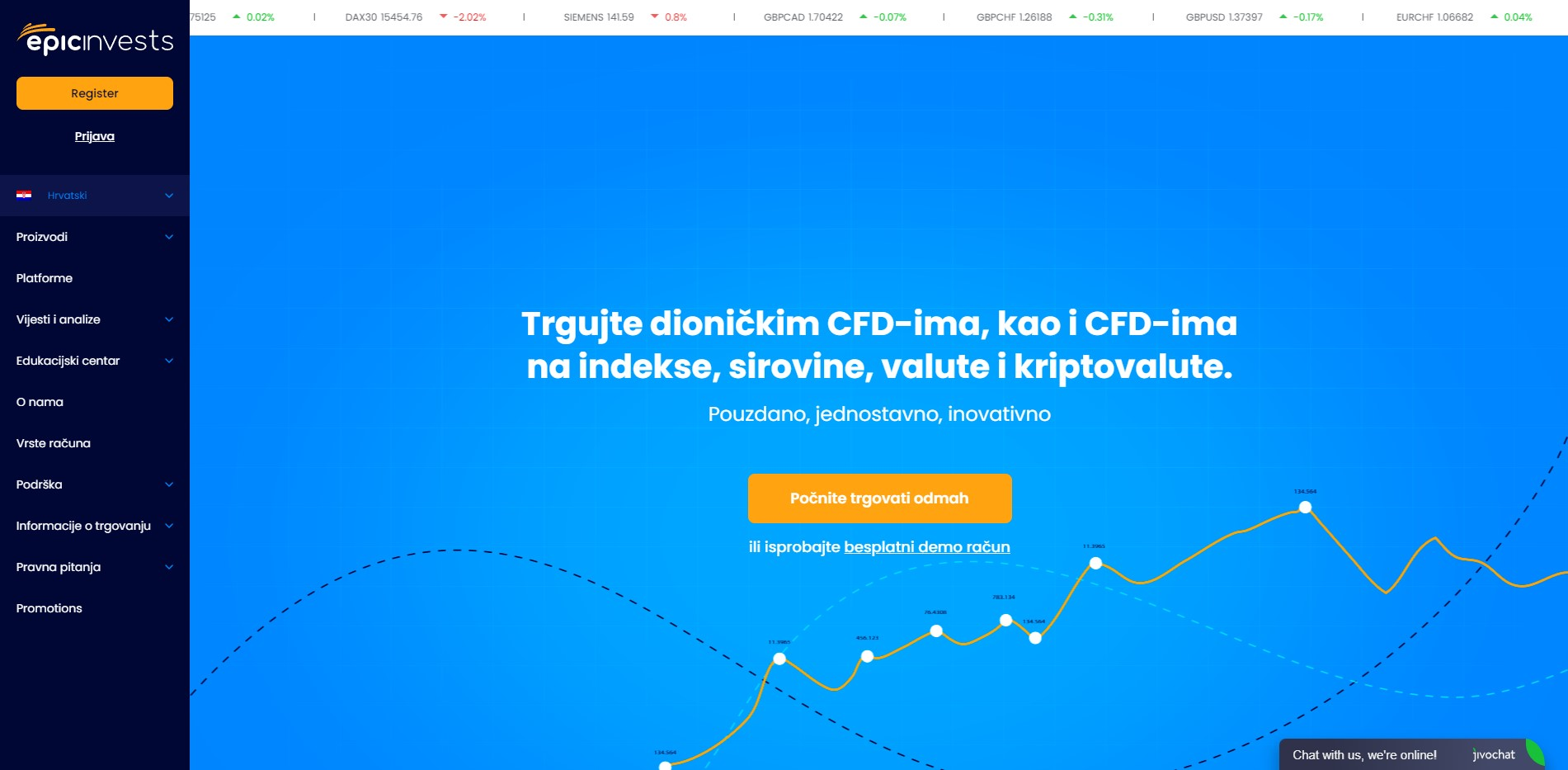 Foto Screenshot epicinvests.com